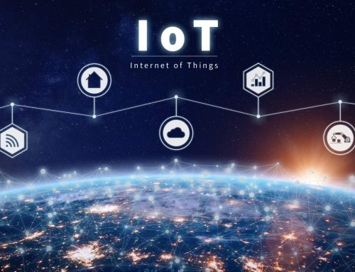 Using the 4W Framework to Rationalize IoT Investments